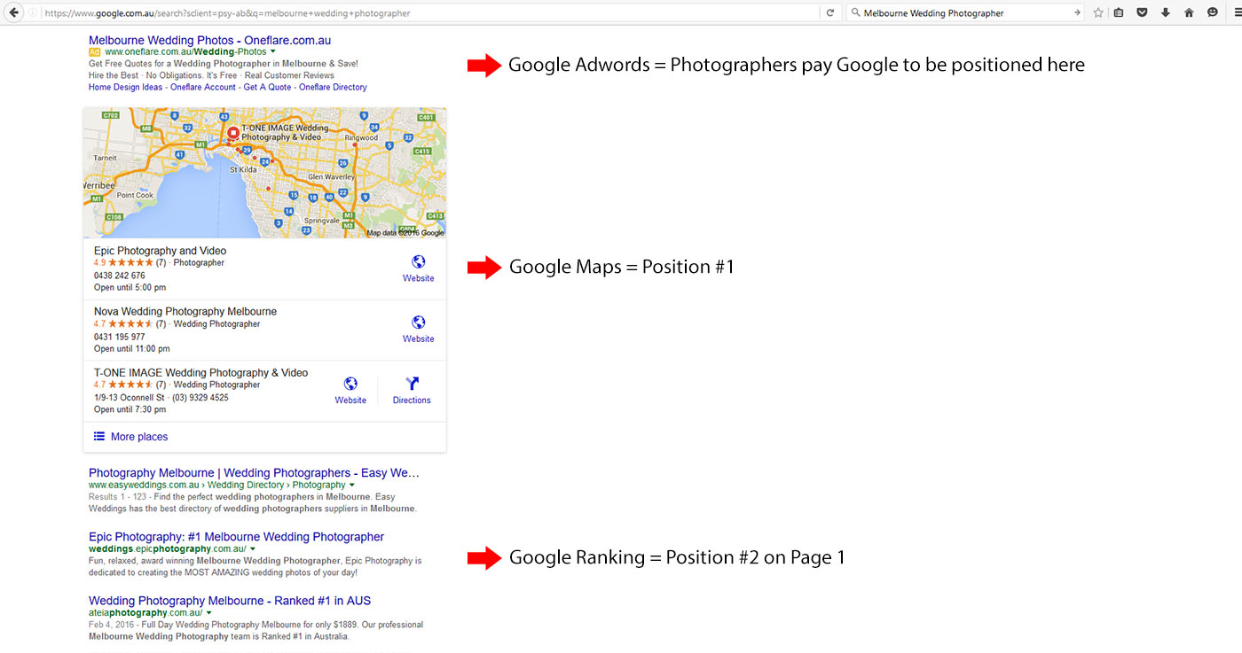 On Page SEO For Photographers